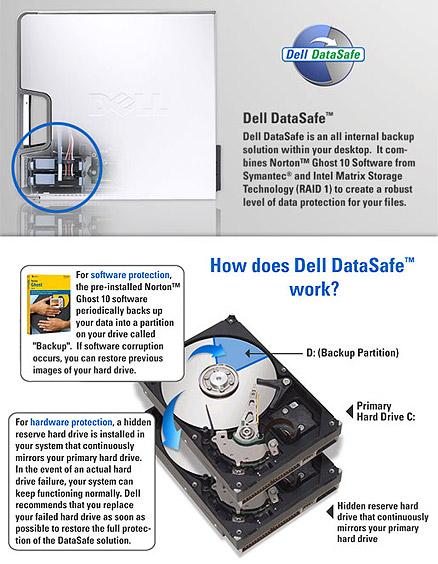 DataSafe diagram